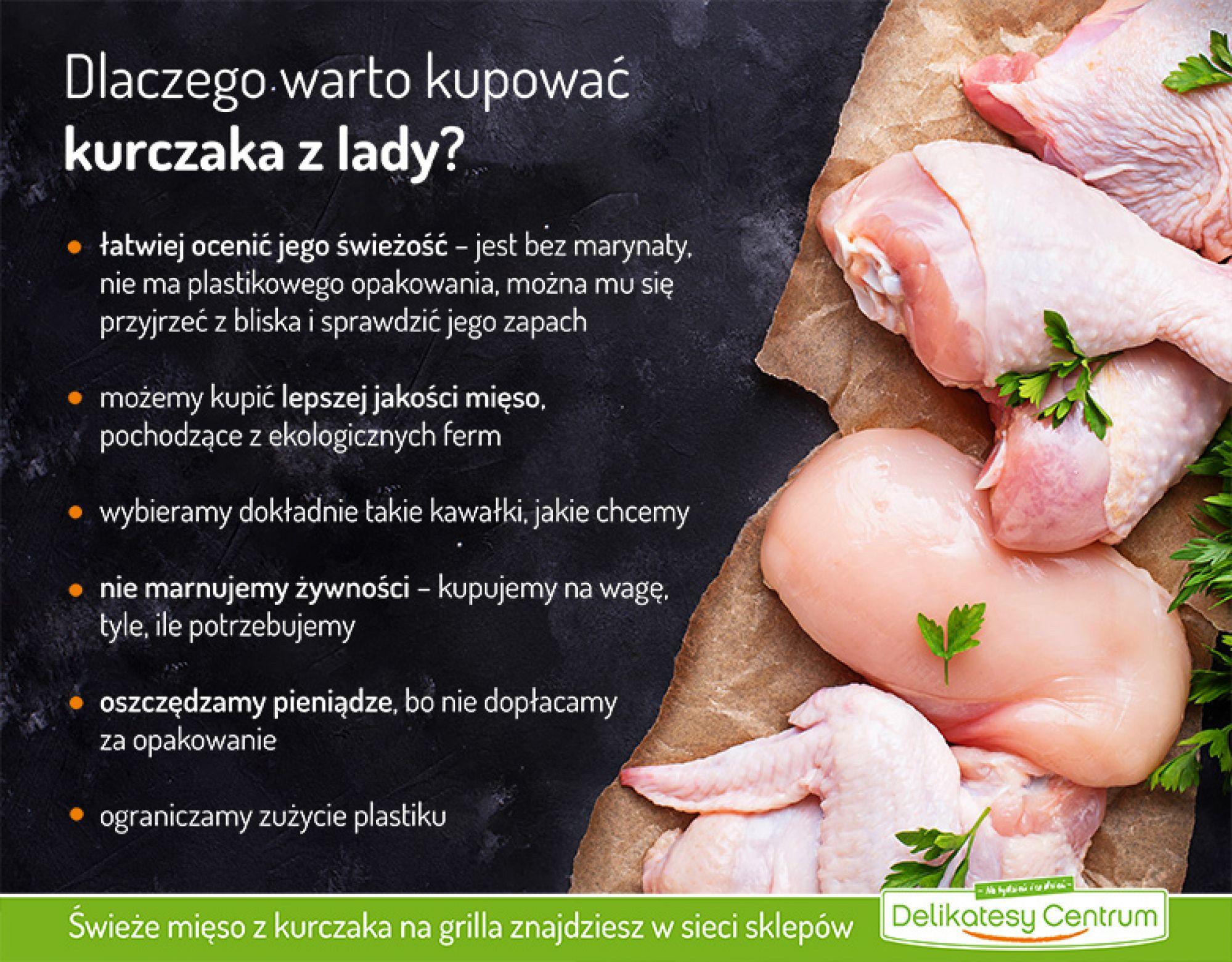 Dlaczego warto kupować kurczaka z lady?  - infografika