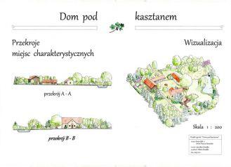 Kurs projektowania ogrodów - laureatka konkursu